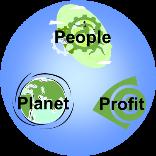 Bild zu People, Planet, Profit als Erfolgsfaktor