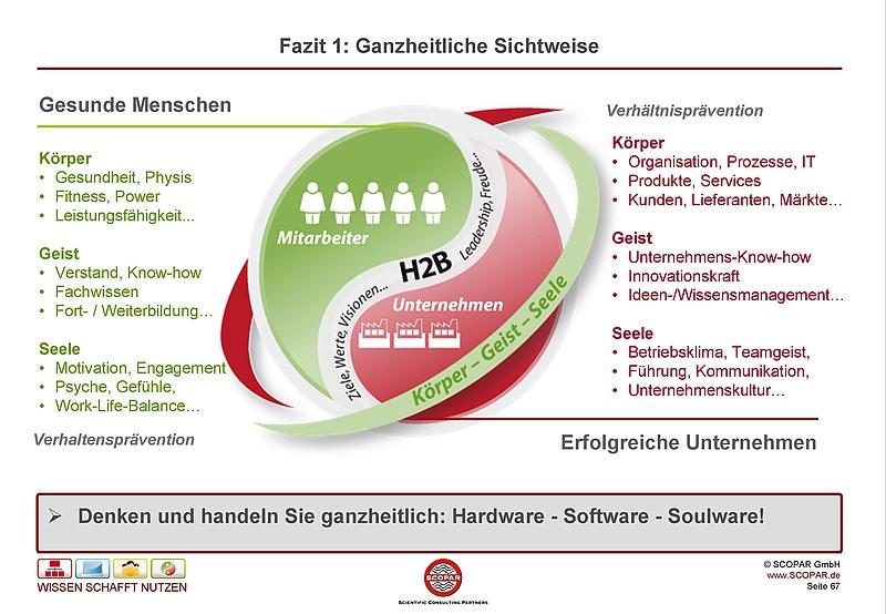 Gesundheitsmanagement zur Mitarbeiterbindung