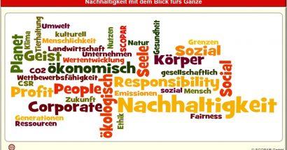 SCOPAR-Umfrage zur Nachhaltigkeit